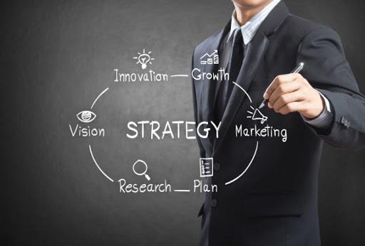 Виды коучинга: анализ бизнес-процессов